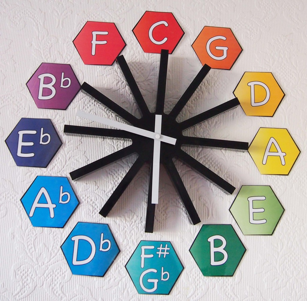 Circle Of Fifths Clock For Music Teaching Studios