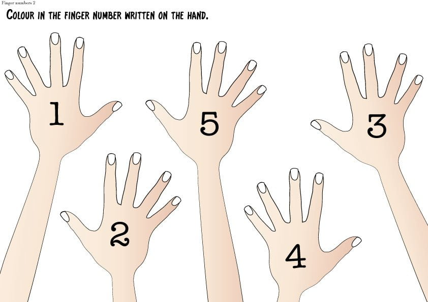 Finger Number Worksheets for Piano Students Colourful Keys – Piano Worksheet