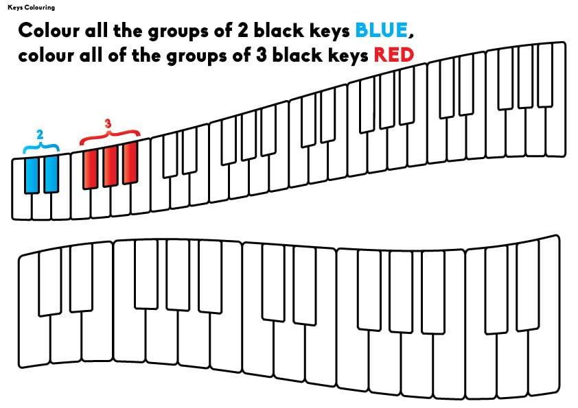 key-colouring