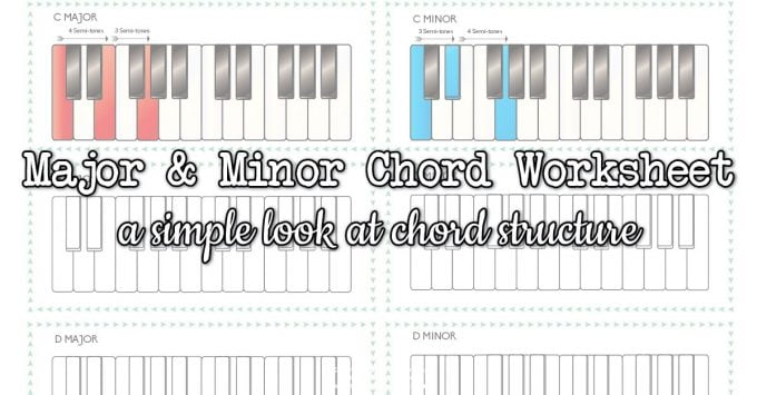 Major and Minor Chords Worksheet