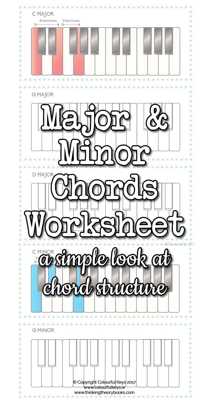 how to tell major from minor key