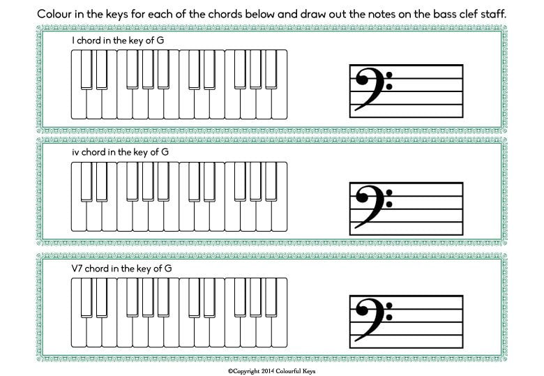 I, IV, V7 Piano Chords Worksheets - Colourful Keys