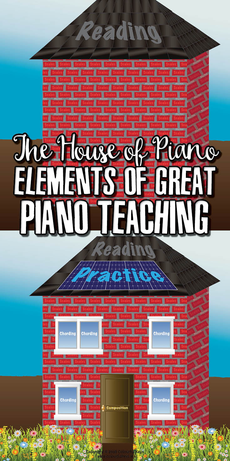 Four elements of creative piano teaching