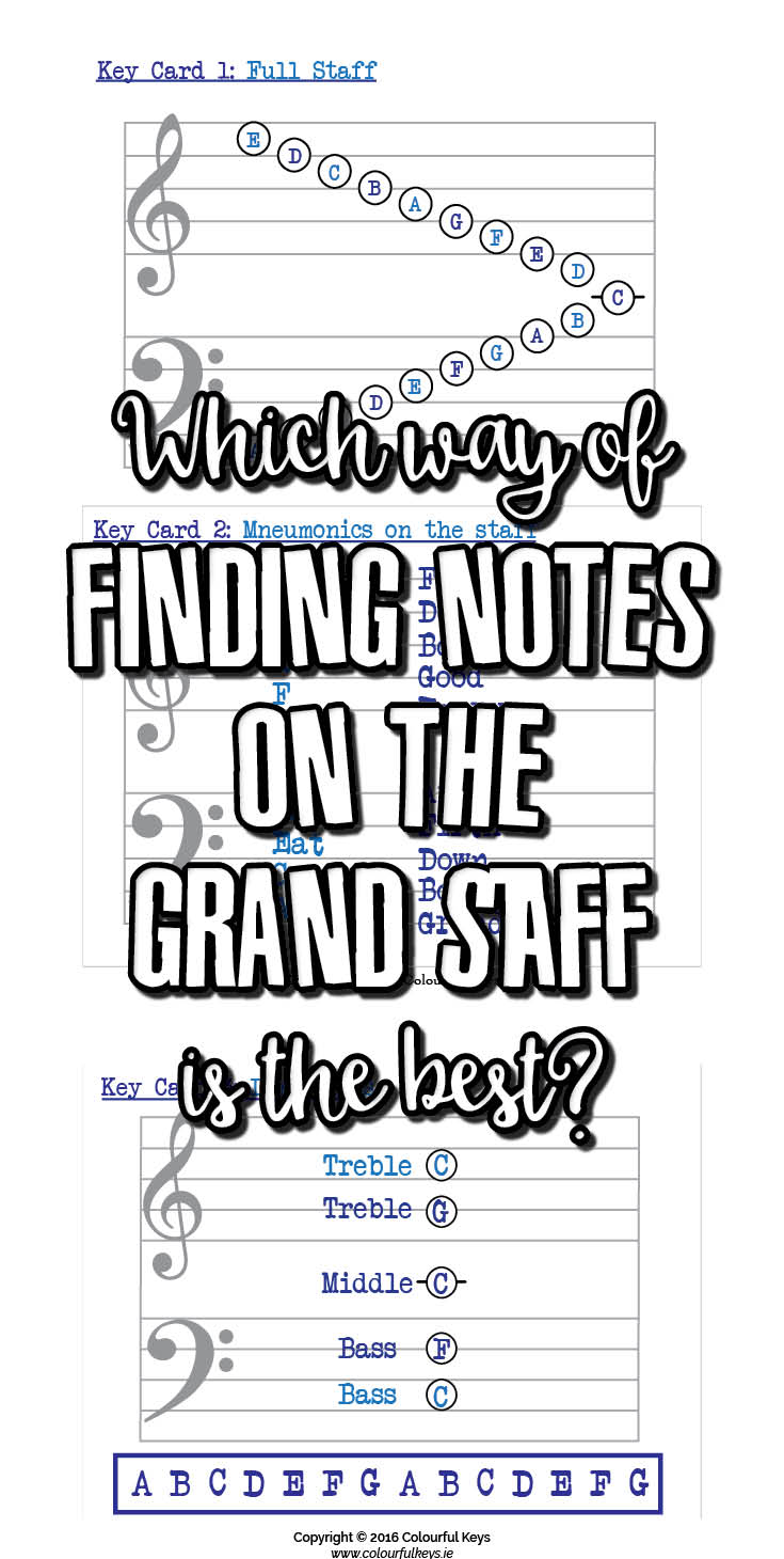 Methods of note identification for music students