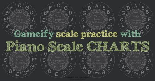 Piano scale level charts