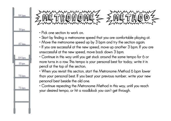metronome method