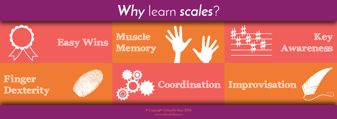 why-practice-scales-infographic-landscape