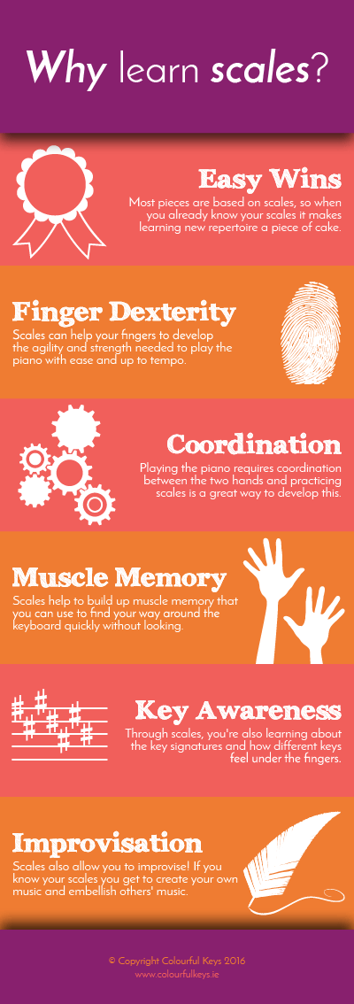why-to-practice-scale-infographic-portrait