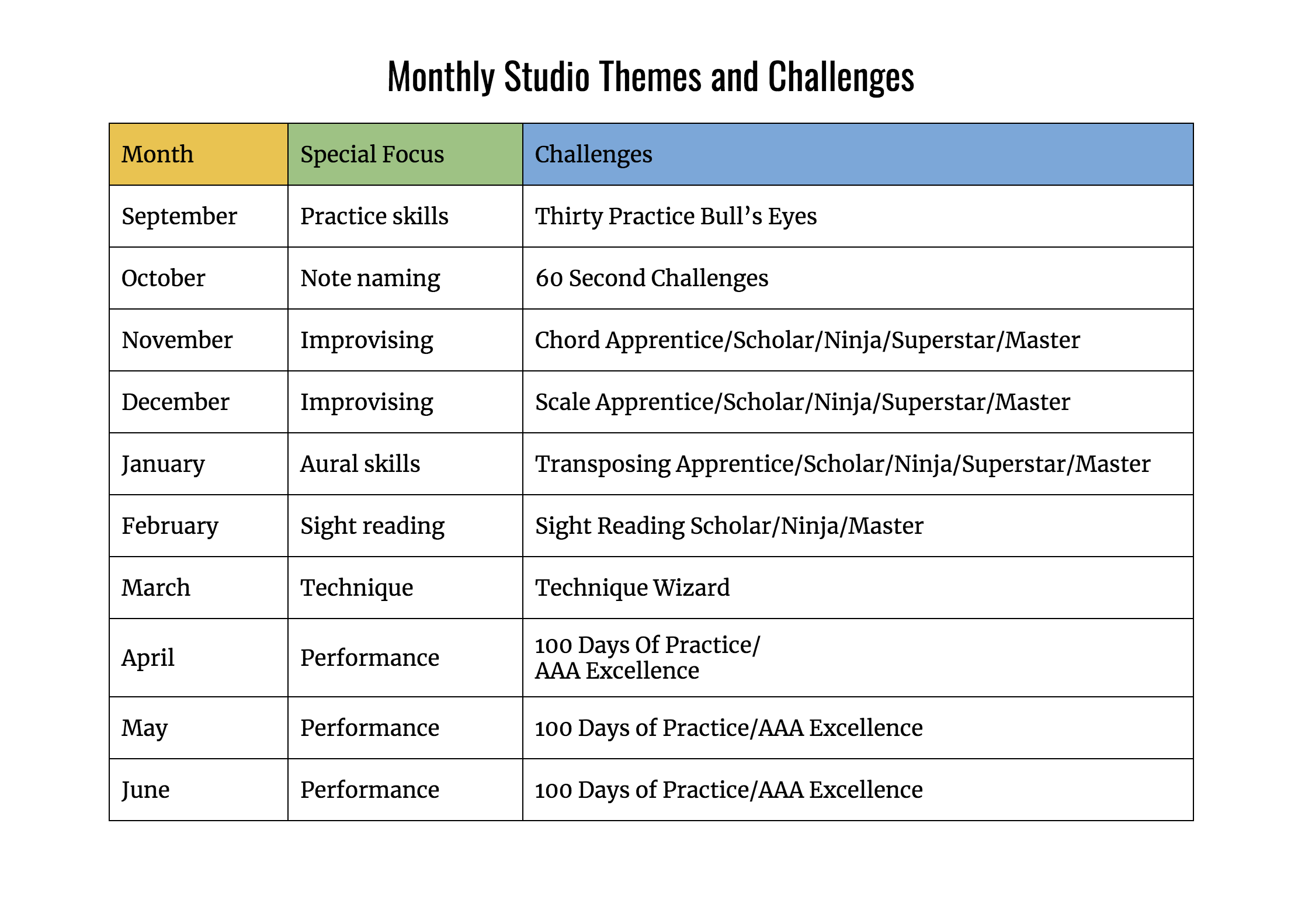 monthly focus template pic