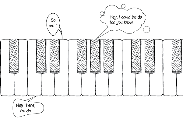 solfa for piano teachers with movable do