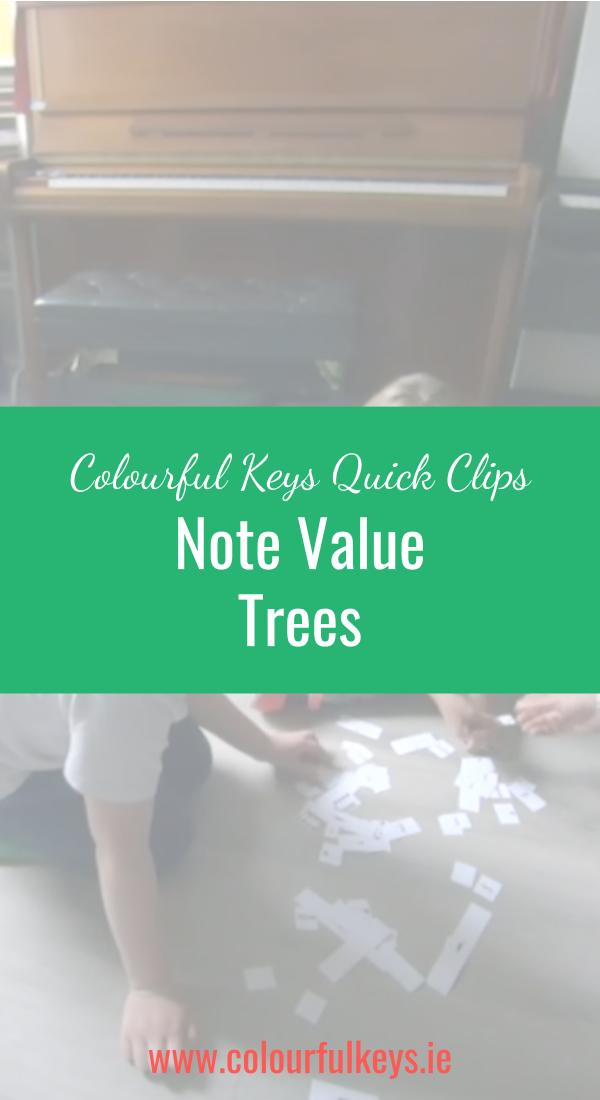 CKQC049_ Building a note value tree Image Template Pinterest