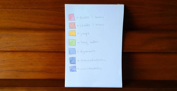 piano sight reading rainbow chart