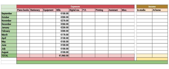 music teacher business budget for new year