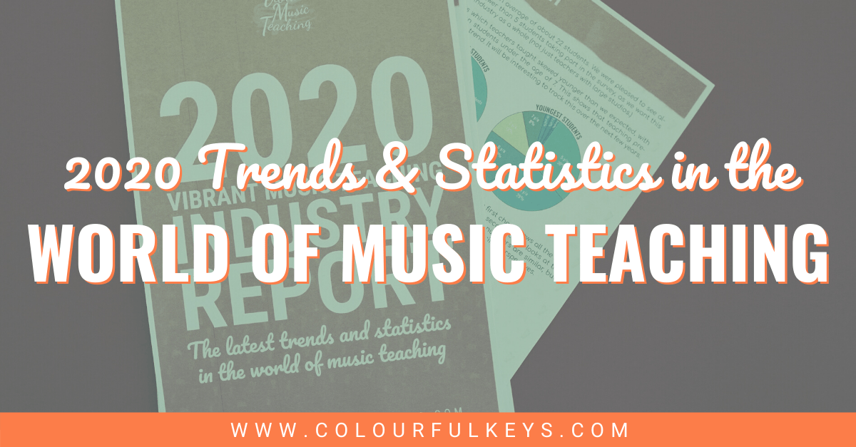 2020 Vibrant Music Teaching Industry Report facebook 2